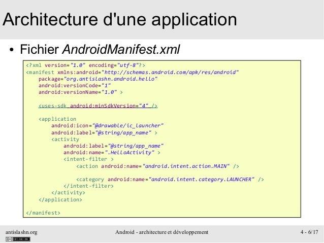 antislashn.org Android - architecture et développement 4 - 6/17 Architecture d'une application ● Fichier AndroidManifest.x...