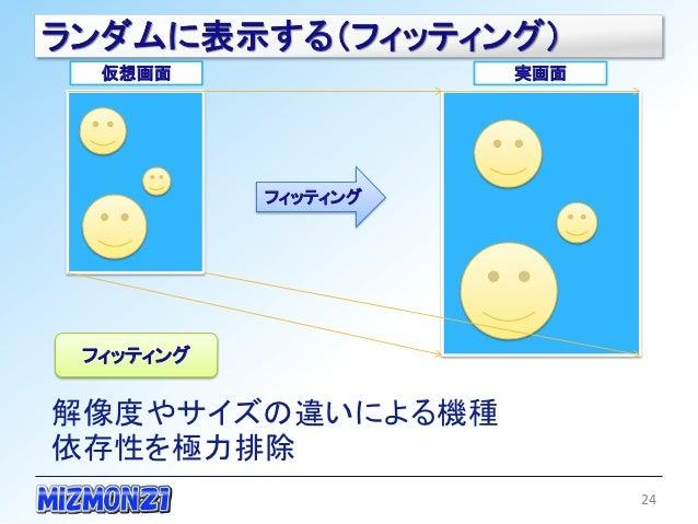 ランダムに表示する(フィッティング)  仮想画面               実画面           フィッティング フィッティング解像度やサイズの違いによる機種依存性を極力排除                           24