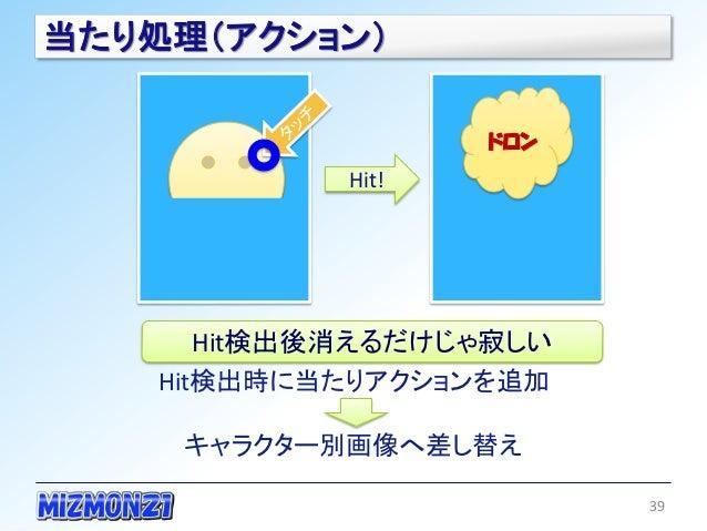当たり処理(アクション)                    ドロン             Hit!       Hit検出後消えるだけじゃ寂しい    Hit検出時に当たりアクションを追加     キャラクター別画像へ差し替え      ...