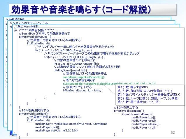 効果音や音楽を鳴らす(コード解説)// 効果音関係   // システムのステートのセットprivate static final int             SOUND_START= 0;                  // スタート ...