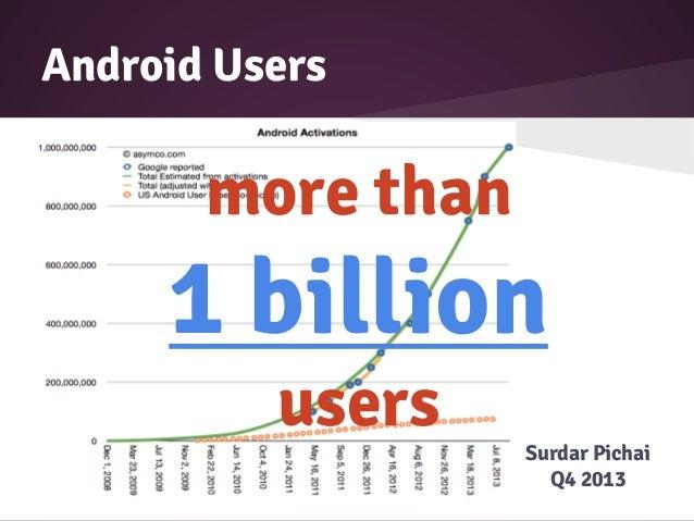 Android Malware Detection Mechanisms Slide 3