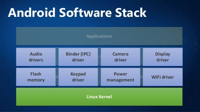 android is a software stack for Embedded android developer-eng0037905  the talent and tools necessary to  allow gm to take ownership of the resulting software stack.