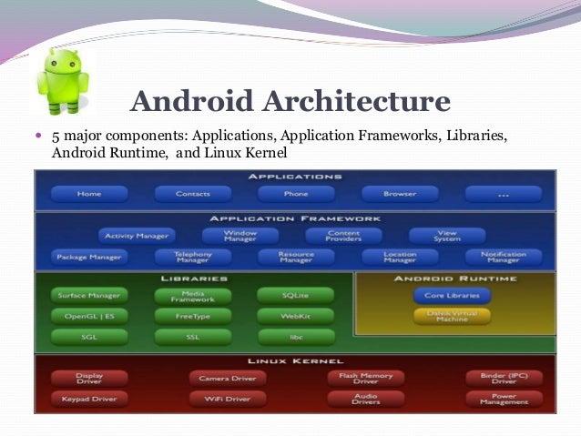 Android development-tutorial