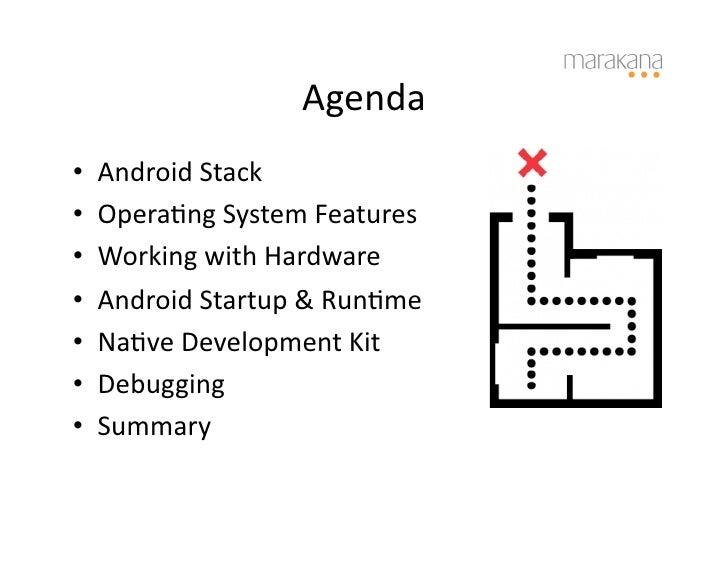 Android Internals Slide 2
