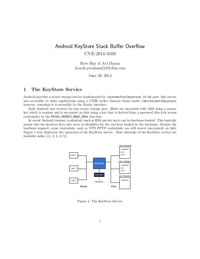 Android KeyStore Stack Buffer Overflow CVE-2014-3100 Roee Hay & Avi Dayan {roeeh,avrahamd}@il.ibm.com June 30, 2014 1 The Ke...
