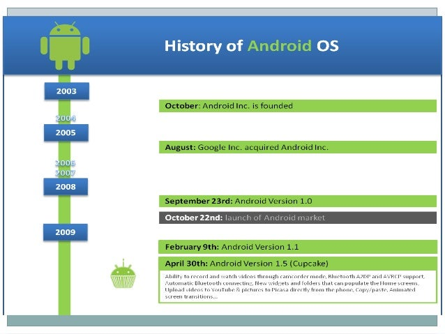 Android and android versions