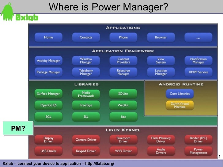 power management linux Advanced power management (apm) allows your computer's bios to control your system's power management without the knowledge of the operating system the advantages to apm under linux are that it's stable, well supported by linux vendors and has a solid history behind it.
