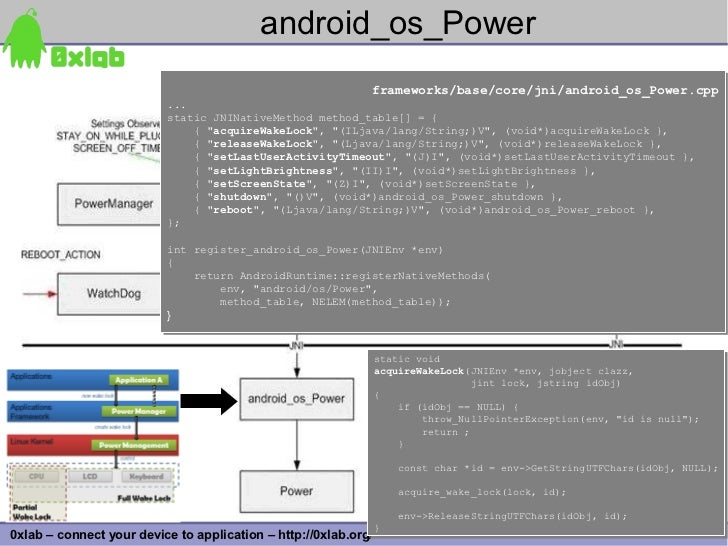 android_os_Power                                                                 frameworks/base/core/jni/android_os_Power...