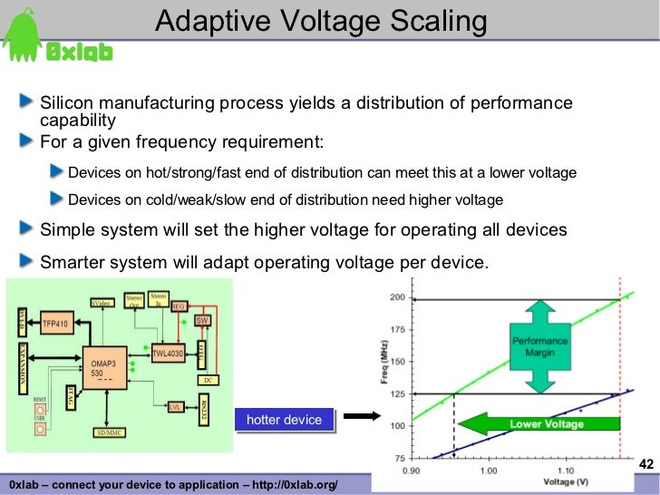 Adaptive Voltage Scaling       Silicon manufacturing process yields a distribution of performance      capability      For...