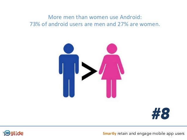 10 amazing facts about android by betaglide 7 9 voltagebd Images