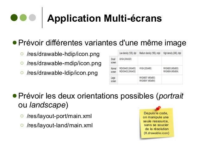 Application Multi-écrans ● Prévoir différentes variantes d'une même image Ο /res/drawable-hdip/icon.png Ο /res/drawable-md...