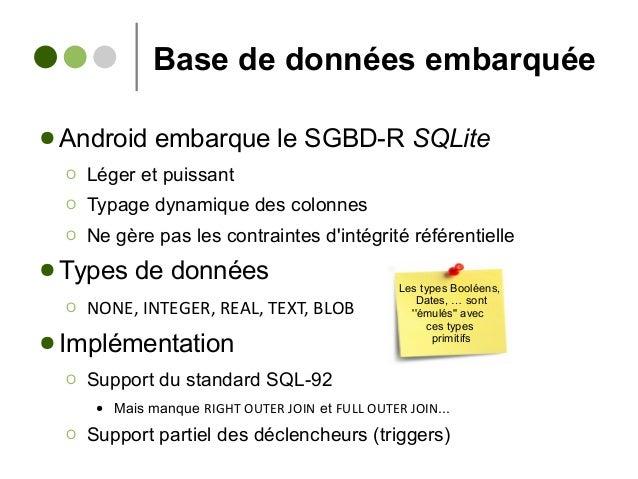 Base de données embarquée ● Android embarque le SGBD-R SQLite Ο Léger et puissant Ο Typage dynamique des colonnes Ο Ne gèr...