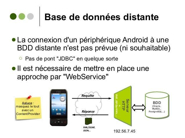 Base de données distante ● La connexion d'un périphérique Android à une BDD distante n'est pas prévue (ni souhaitable) Ο P...