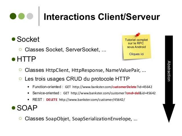 Interactions Client/Serveur ● Socket Ο Classes Socket, ServerSocket, ... ● HTTP Ο Classes HttpClient, HttpResponse, NameVa...