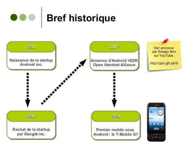 Bref historique Naissance de la startup Android inc. Naissance de la startup Android inc. 20032003 Rachat de la startup pa...