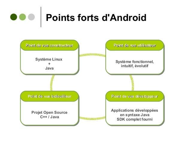 Points forts d'Android Projet Open Source C++ / Java Projet Open Source C++ / Java Point de vue bidouilleurPoint de vue bi...