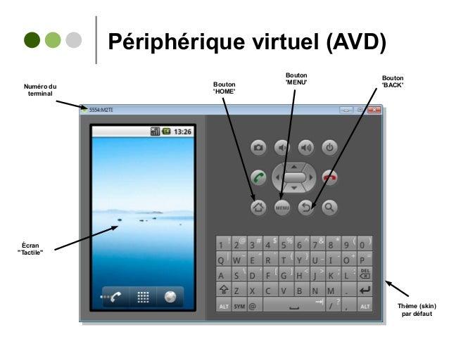 Périphérique virtuel (AVD) Numéro du terminal Écran ''Tactile'' Bouton 'HOME' Bouton 'MENU' Bouton 'BACK' Thème (skin) par...