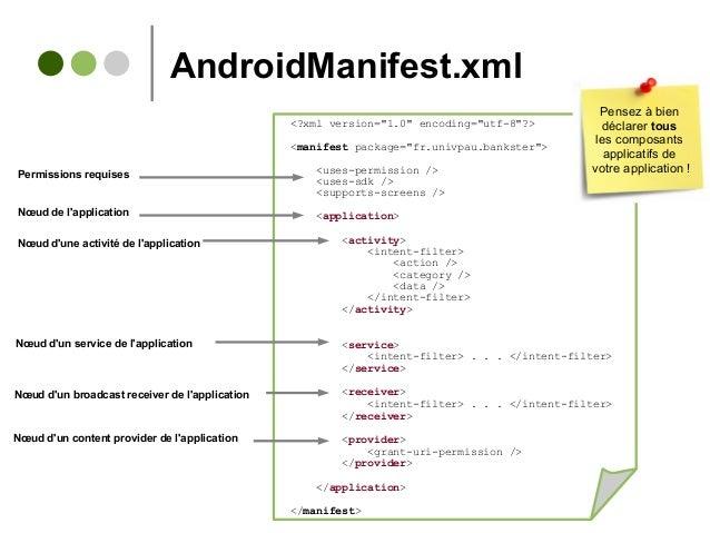 "AndroidManifest.xml <?xml version=""1.0"" encoding=""utf-8""?> <manifest package=""fr.univpau.bankster""> <uses-permission /> <u..."