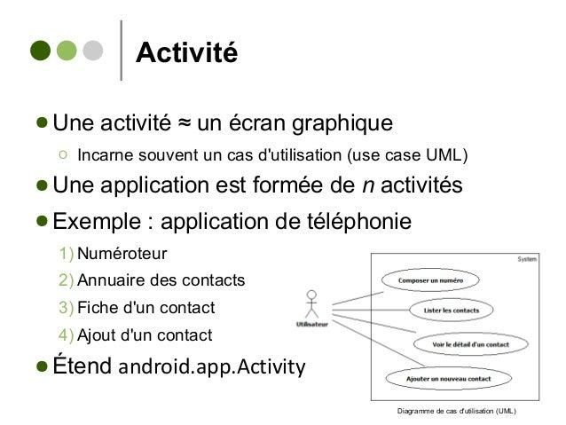 Activité ● Une activité ≈ un écran graphique Ο Incarne souvent un cas d'utilisation (use case UML) ● Une application est f...