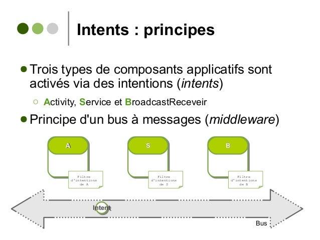 Intents : principes ● Trois types de composants applicatifs sont activés via des intentions (intents) Ο Activity, Service ...