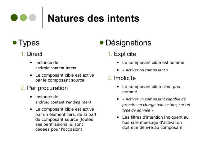 Natures des intents ● Types 1. Direct ● Instance de android.content.Intent ● Le composant cible est activé par le composan...