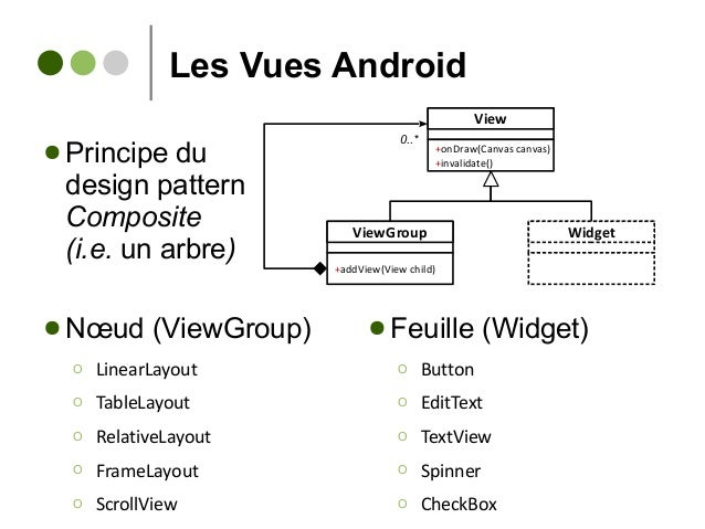 Les Vues Android ● Nœud (ViewGroup) Ο LinearLayout Ο TableLayout Ο RelativeLayout Ο FrameLayout Ο ScrollView ● Feuille (Wi...