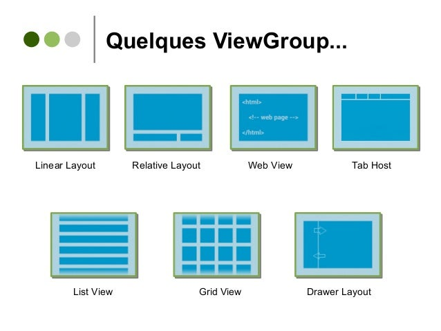 Quelques ViewGroup... Linear Layout Relative Layout Web View List View Grid View Tab Host Drawer Layout