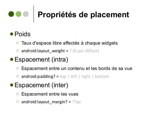 Propriétés de placement ● Poids Ο Taux d'espace libre affectés à chaque widgets Ο android:layout_weight = ? (0 par défaut)...