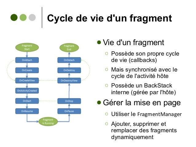 Cycle de vie d'un fragment ● Vie d'un fragment Ο Possède son propre cycle de vie (callbacks) Ο Mais synchronisé avec le cy...
