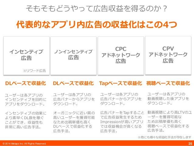 © 2014 Metaps Inc. All Rights Reserved. 25 そもそもどうやって広告収益を得るのか? 代表的なアプリ内広告の収益化はこの4つ インセンティブ 広告 ノンインセンティブ 広告 CPC アドネットワーク 広告...
