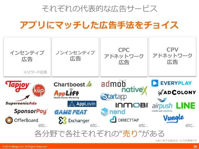 """© 2014 Metaps Inc. All Rights Reserved. 26 それぞれの代表的な広告サービス アプリにマッチした広告手法をチョイス 各分野で各社それぞれの""""売り""""がある インセンティブ 広告 ノンインセンティブ 広告 C..."""