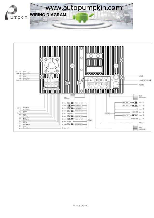 pumpkin wiring diagram example electrical wiring diagram u2022 rh olkha co HVAC Wiring Diagrams Light Switch Wiring Diagram