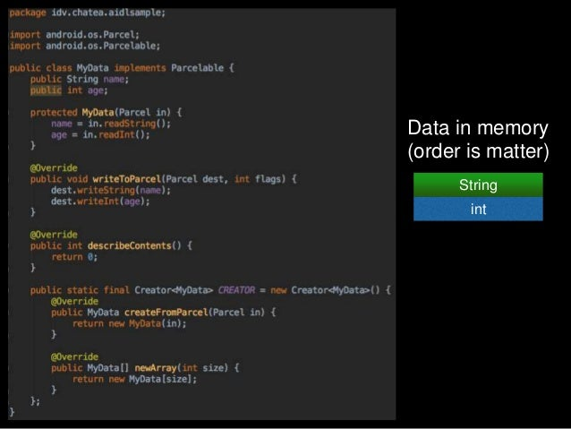 Java – The CopyOnWriteArrayList Class Tutorial