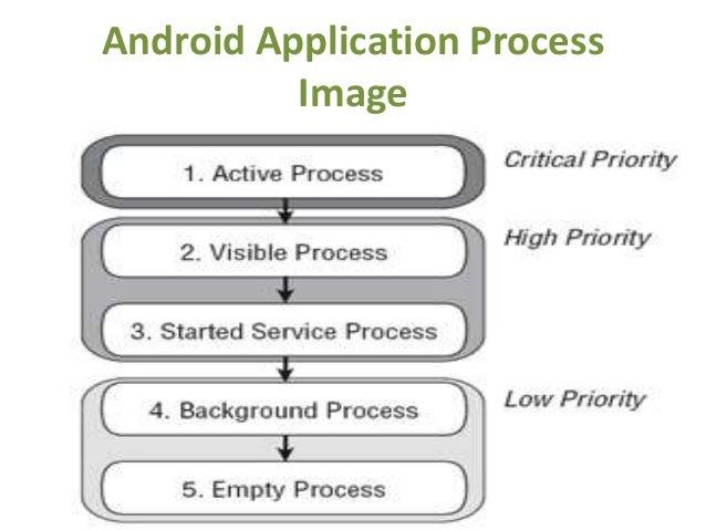 скачать приложение на андроид stepz