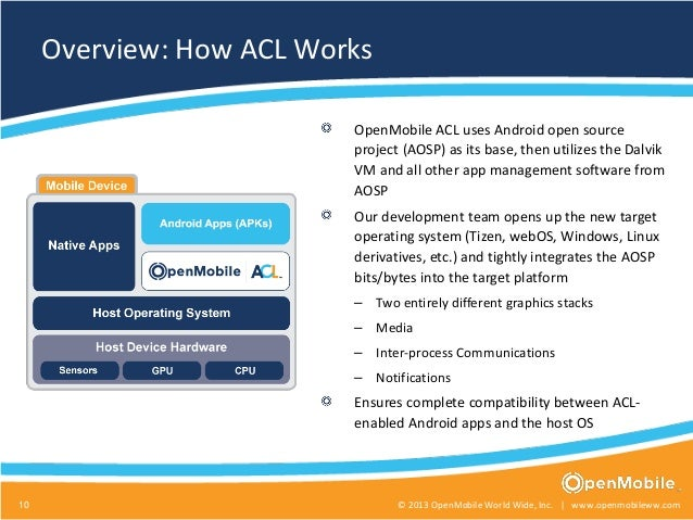 OpenMobile ACL™ for Tizen - Android Apps on Tizen