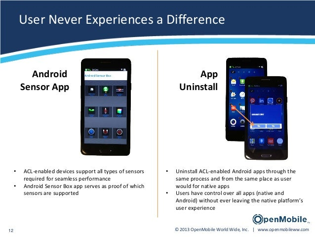 OpenMobile ACL™ for Tizen