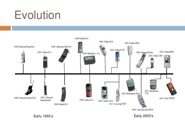 the evolution of the android architecture Can you determine briefly the operating system evolution in past write in brief about the evolution of operating system.