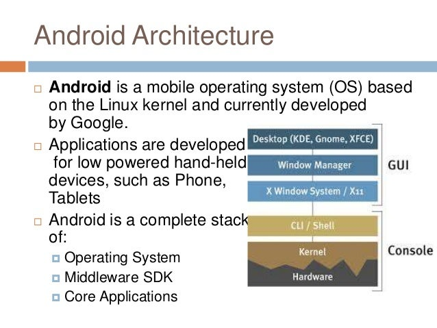 the evolution of the android architecture American glamour and the evolution of modern architecture american glamour and the evolution of modern architecture alice t friedman on  android user manual sony .