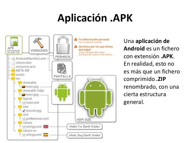 Android Arquitectura Aplicacion