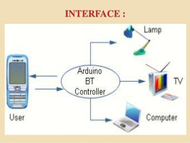 atmega8 block diagram  | 960 x 720