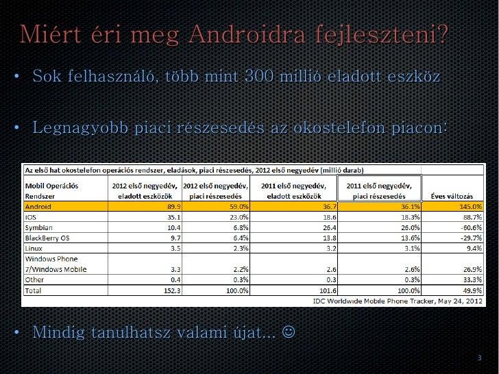 Android fejlesztés Slide 3