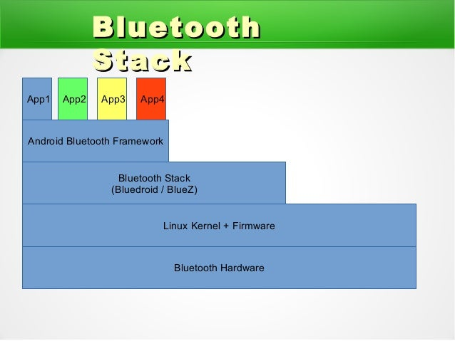 Android Bluetooth Stack