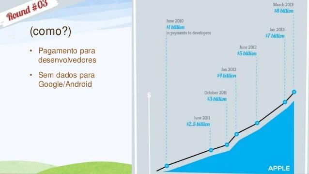 (como?)• Pagamento paradesenvolvedores• Sem dados paraGoogle/Android
