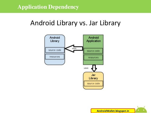 virtual machine application for android