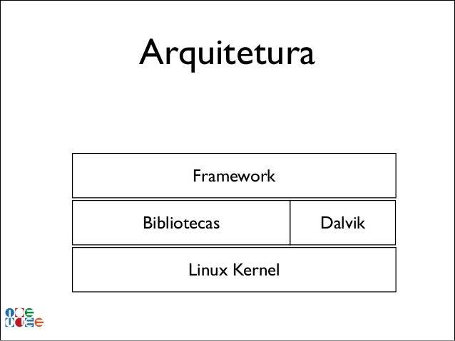 Arquitetura Framework Bibliotecas Linux Kernel  Dalvik