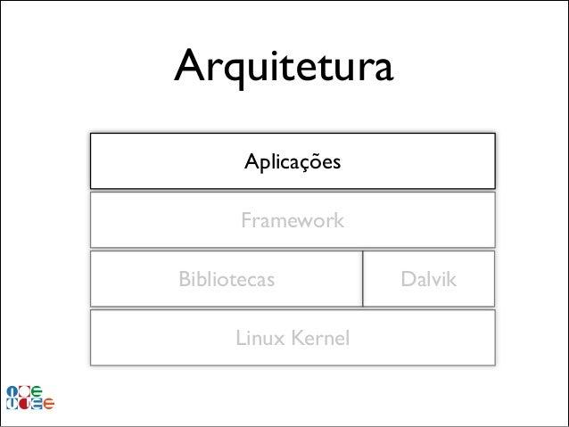 Arquitetura Aplicações Framework Bibliotecas Linux Kernel  Dalvik