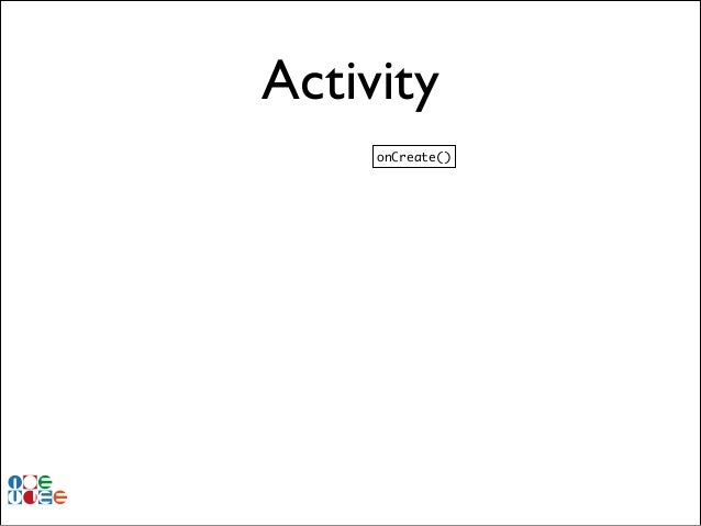 Activity onCreate()