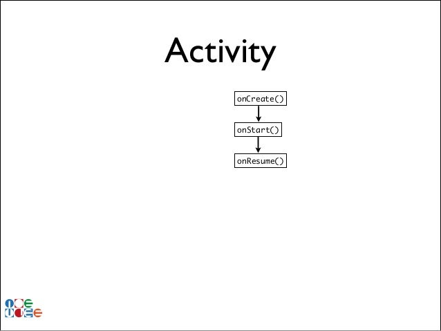 Activity onCreate()  onStart()  onResume()