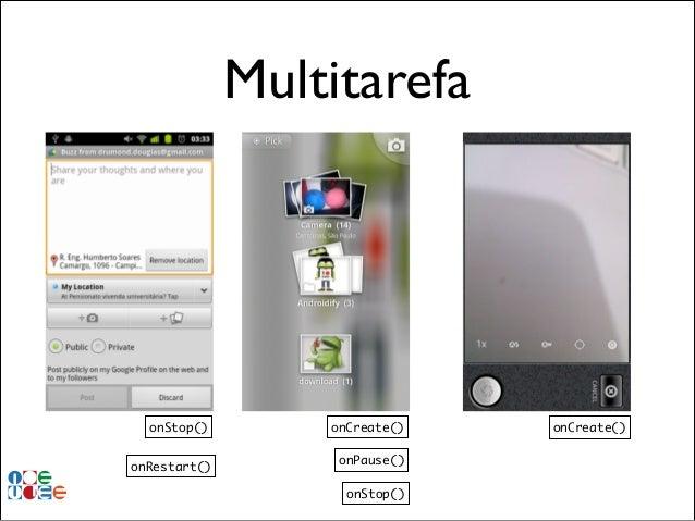 Multitarefa  onStop()  onCreate()  onRestart()  onPause() onStop()  onCreate()