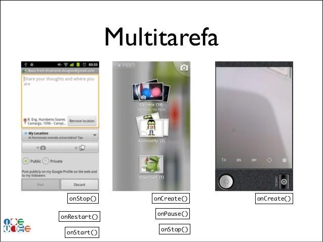 Multitarefa  onStop()  onCreate()  onRestart()  onPause()  onStart()  onStop()  onCreate()